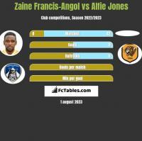 Zaine Francis-Angol vs Alfie Jones h2h player stats