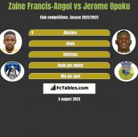 Zaine Francis-Angol vs Jerome Opoku h2h player stats