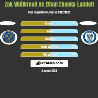Zak Whitbread vs Ethan Ebanks-Landell h2h player stats