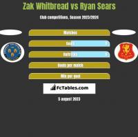 Zak Whitbread vs Ryan Sears h2h player stats