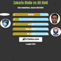 Zakaria Diallo vs Ali Abdi h2h player stats