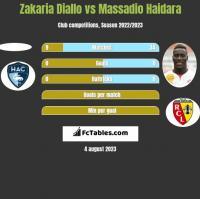 Zakaria Diallo vs Massadio Haidara h2h player stats