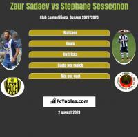 Zaur Sadajew vs Stephane Sessegnon h2h player stats