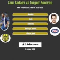 Zaur Sadajew vs Torgeir Boerven h2h player stats