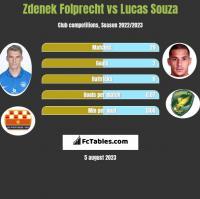 Zdenek Folprecht vs Lucas Souza h2h player stats
