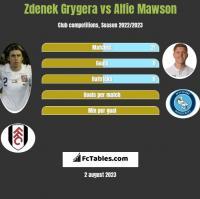 Zdenek Grygera vs Alfie Mawson h2h player stats