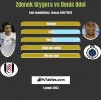 Zdenek Grygera vs Denis Odoi h2h player stats