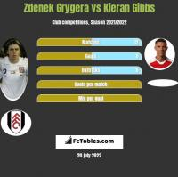 Zdenek Grygera vs Kieran Gibbs h2h player stats