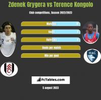 Zdenek Grygera vs Terence Kongolo h2h player stats