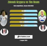 Zdenek Grygera vs Tim Ream h2h player stats