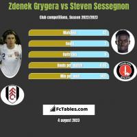 Zdenek Grygera vs Steven Sessegnon h2h player stats