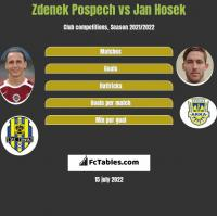 Zdenek Pospech vs Jan Hosek h2h player stats
