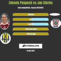 Zdenek Pospech vs Jan Sterba h2h player stats