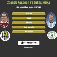 Zdenek Pospech vs Lukas Hulka h2h player stats