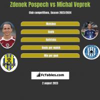 Zdenek Pospech vs Michal Veprek h2h player stats