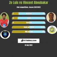 Ze Luis vs Vincent Aboubakar h2h player stats