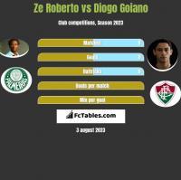Ze Roberto vs Diogo Goiano h2h player stats