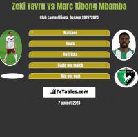 Zeki Yavru vs Marc Kibong Mbamba h2h player stats
