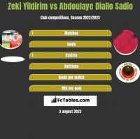 Zeki Yildirim vs Abdoulaye Diallo Sadio h2h player stats