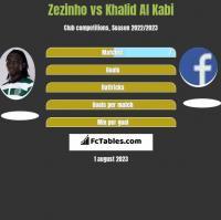 Zezinho vs Khalid Al Kabi h2h player stats
