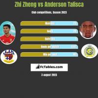 Zhi Zheng vs Anderson Talisca h2h player stats