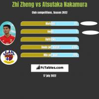 Zhi Zheng vs Atsutaka Nakamura h2h player stats
