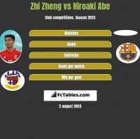 Zhi Zheng vs Hiroaki Abe h2h player stats