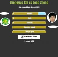 Zhongguo Chi vs Long Zheng h2h player stats