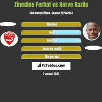Zinedine Ferhat vs Herve Bazile h2h player stats