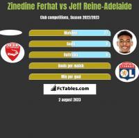 Zinedine Ferhat vs Jeff Reine-Adelaide h2h player stats