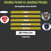 Zinedine Ferhat vs Jonathan Pitroipa h2h player stats