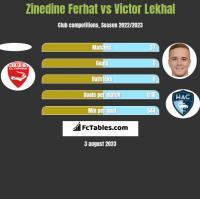 Zinedine Ferhat vs Victor Lekhal h2h player stats