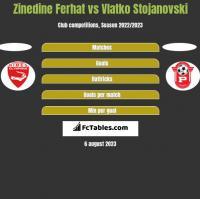 Zinedine Ferhat vs Vlatko Stojanovski h2h player stats