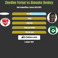 Zinedine Ferhat vs Ahoueke Denkey h2h player stats