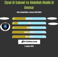 Ziyad Al Sahawi vs Abdullah Khalid Al Ammar h2h player stats