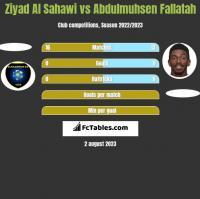 Ziyad Al Sahawi vs Abdulmuhsen Fallatah h2h player stats