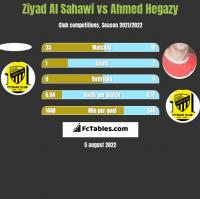 Ziyad Al Sahawi vs Ahmed Hegazy h2h player stats