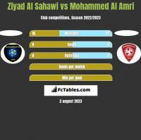 Ziyad Al Sahawi vs Mohammed Al Amri h2h player stats