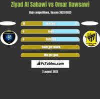 Ziyad Al Sahawi vs Omar Hawsawi h2h player stats