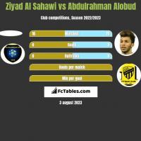Ziyad Al Sahawi vs Abdulrahman Alobud h2h player stats