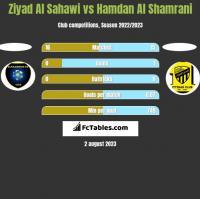 Ziyad Al Sahawi vs Hamdan Al Shamrani h2h player stats