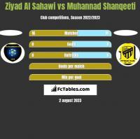 Ziyad Al Sahawi vs Muhannad Shanqeeti h2h player stats