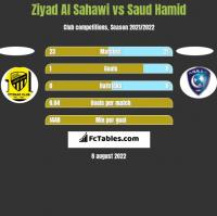 Ziyad Al Sahawi vs Saud Hamid h2h player stats