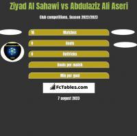 Ziyad Al Sahawi vs Abdulaziz Ali Aseri h2h player stats