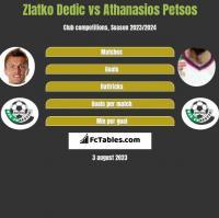 Zlatko Dedic vs Athanasios Petsos h2h player stats