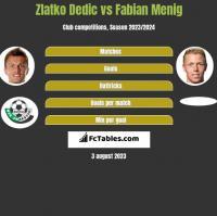 Zlatko Dedic vs Fabian Menig h2h player stats