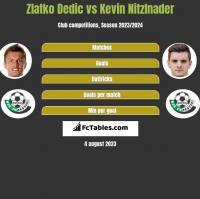 Zlatko Dedic vs Kevin Nitzlnader h2h player stats