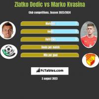 Zlatko Dedic vs Marko Kvasina h2h player stats