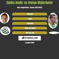 Zlatko Dedic vs Stefan Maierhofer h2h player stats