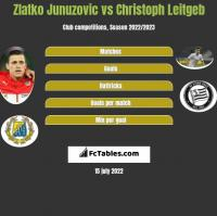 Zlatko Junuzovic vs Christoph Leitgeb h2h player stats